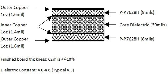 typical 4 layer structure